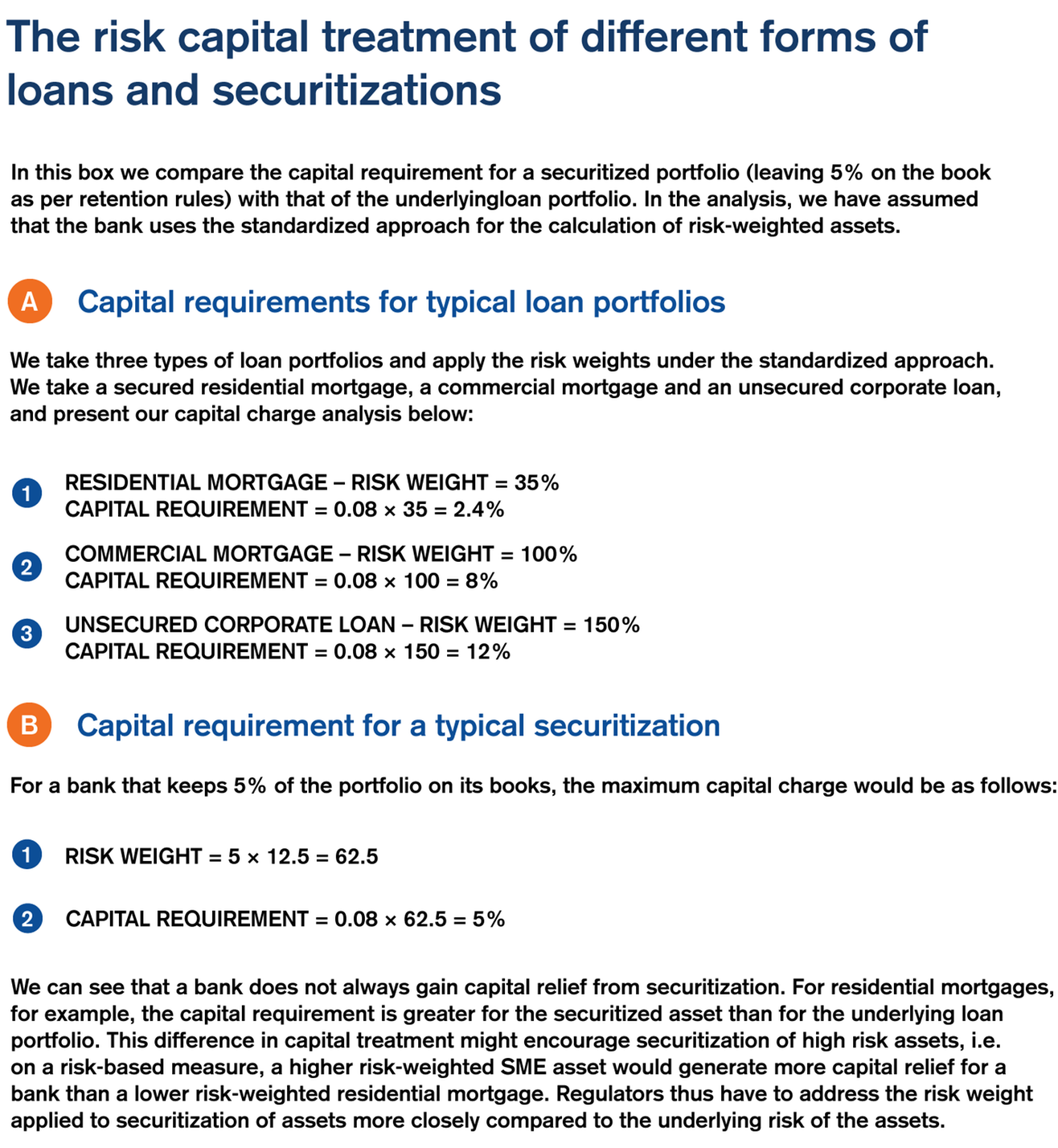 Fig. 3 Capital requirements for typical loan portfolios versus capital requirement for a typical securitization