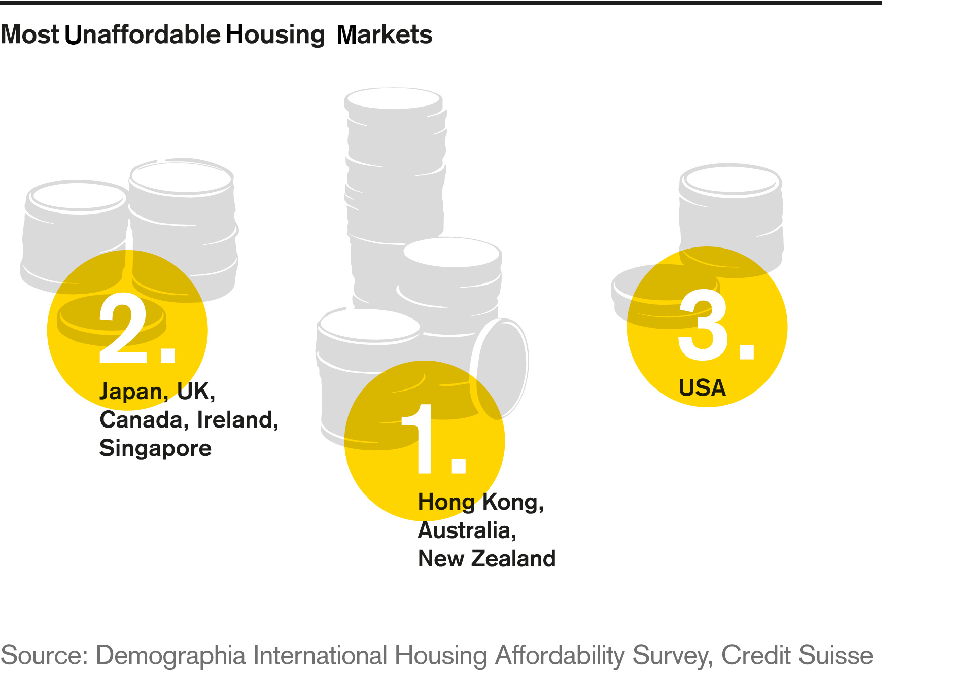 Supertrend Infrastructure: Affordable Housing Needed