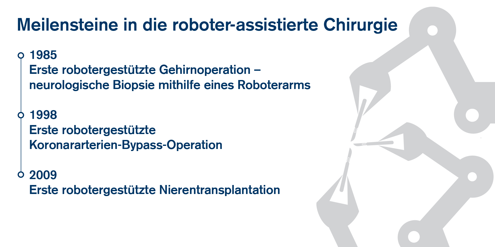 roboter-assistierte Chirurgie