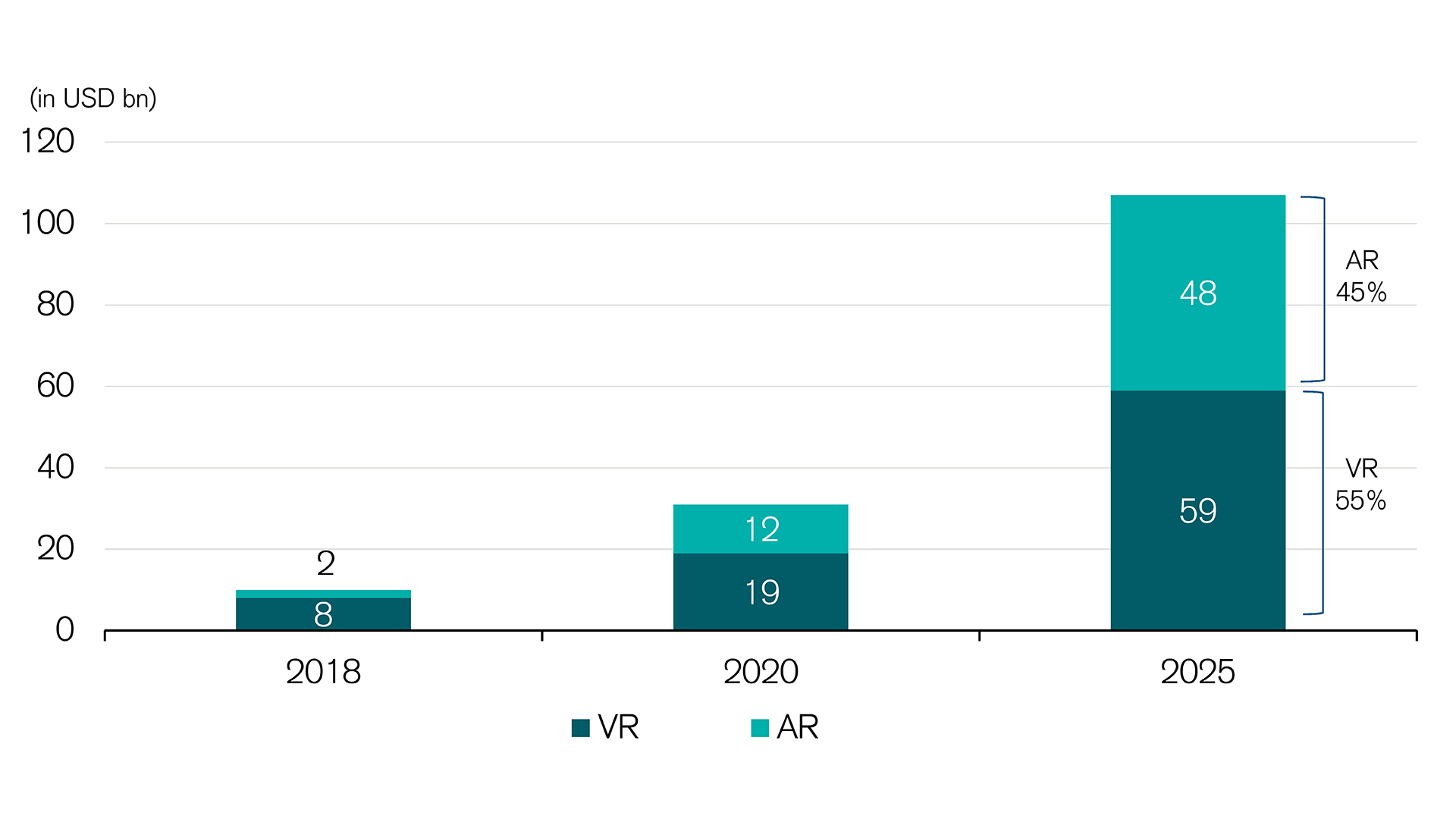augmented-and-virtual-reality-market-grows