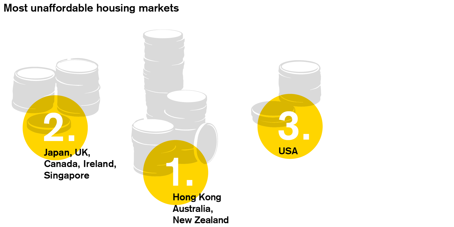 the-most-expensive-real-estate-markets