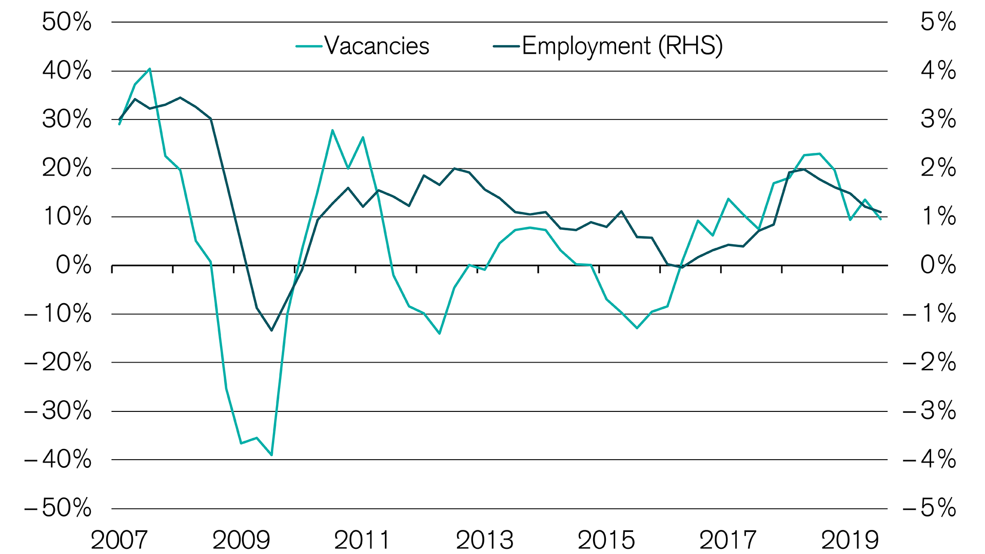 Swiss labor market appears solid